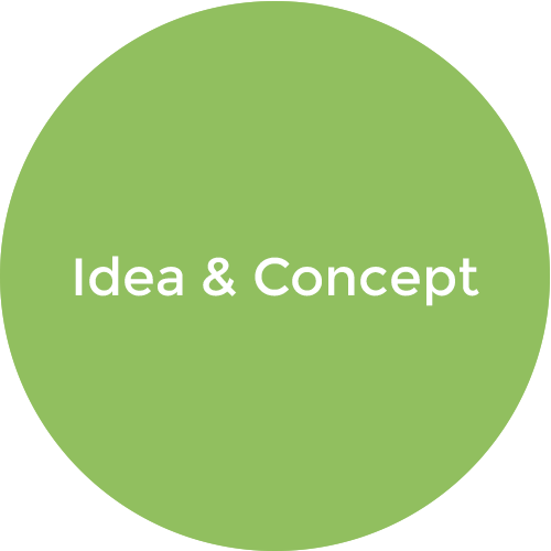 ideaconceptgreen